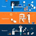 Science Horizontal Banners