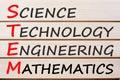 stock image of  Science Technology Engineering Mathematics acronym STEM