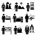 Scientist professor jobs occupations careers a set of pictograms representing the and in science industry they are nuclear Royalty Free Stock Images