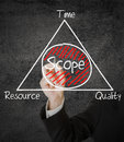 Scope management businessman drawing schema on transparent screen Royalty Free Stock Image