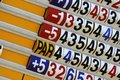 Score Board Of Golf Tournament Royalty Free Stock Photo