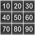 Scoreboard Numbers Royalty Free Stock Photos
