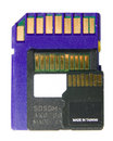 SD card, Mini SD, and Micro SD Stock Photography