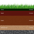 Seamless soil layers