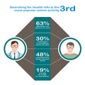 Searching for health. Infographics in flat style. Interaction of the patient with glasses and a sweater