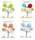 Season Tree's