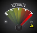 Security level measure meter from low to high Royalty Free Stock Photo