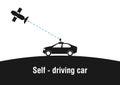 Self - driving car