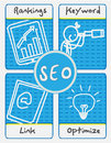 SEO Concept Royalty Free Stock Photo