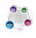 Seo plan circle cycle illustration design over white Royalty Free Stock Photo