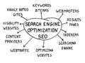 Seo search engine optimization cloud with ten topics Stock Images