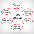 Seo strategy hand write search engine optimization plan process illustration Stock Photos