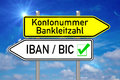 Sepa signpost with the german words account number and iban bic over blue sky Royalty Free Stock Images