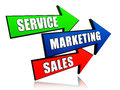 Service marketing sales in arrows text d color business concept words Royalty Free Stock Photography