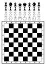 De ajedrez piezas y