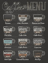Set of coffee menu in vintage style with chalkboard Royalty Free Stock Photo