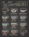 Set Of Coffee Menu In Vintage ...