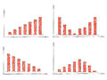 Set of four red bar charts hand drawn eps Royalty Free Stock Image