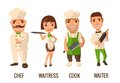 Set icon character cook. Waiter, chef, waitress, Royalty Free Stock Photo