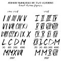 Set of roman numerals in hand drawn style