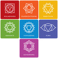 Set of seven chakra symbols with names
