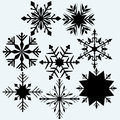 Set snowflake
