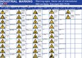 Set of vector warning signs symbols icons. ISO 7010 standard vector warning caution symbols. Vector graphic warning icons symbols Royalty Free Stock Photo
