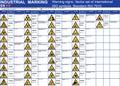 Set of vector warning signs symbols icons. ISO 7010 standard vector warning caution symbols. Vector graphic warning icons symbols