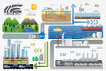 Shale gas energy in simple graphic Stock Images