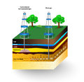 Shale gas vector diagram schematic geology of natural resources Royalty Free Stock Image