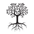 Shape of Tree with Leafs and Roots. Vector Illustration.
