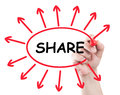 Share written by hand using a marker on transparent wipe board with white background and copy space Royalty Free Stock Images