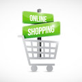Shopping cart online shopping sign illustration design over white Royalty Free Stock Photography