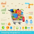 Shopping infographics illustration of with statistics Stock Image