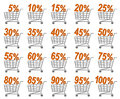 Shoppingcart Royalty Free Stock Images