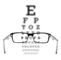 Sight test seen through eye glasses Royalty Free Stock Photography
