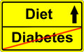 Sign roadsign diabetes diet prevention to prevent diabetic overweight Stock Image