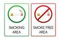 Signos y fumar libre área