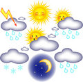 Signs of weather Royalty Free Stock Photography