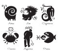 Signs of the zodiac Stock Image