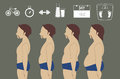 Silhouettes of man losing weight, illustrations