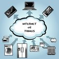 Simple Internet of Things Concept Design
