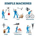 Simple machines vector illustration. Labeled physics basics collection set. Royalty Free Stock Photo