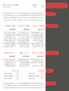 Simplistic resume curriculum vitae template with red stripes