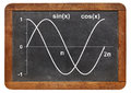 Sine and cosine functions graph of on a vintage blackboard Royalty Free Stock Photo