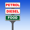 Sing board blue set sign with petrol pupm food and deasel Stock Photography