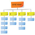 Site map vector Royalty Free Stock Photography