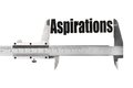 The size of our aspirations close up shot a caliper measuring word Royalty Free Stock Photography