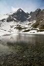 The Skalnate pleso lake in Slovak High Tatry