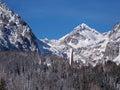 Skok na lyžiach a vrcholy Vysokých Tatier